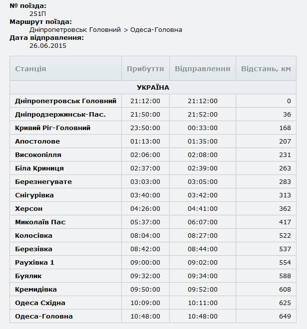 поезд днепропетровск-одесса через херсон