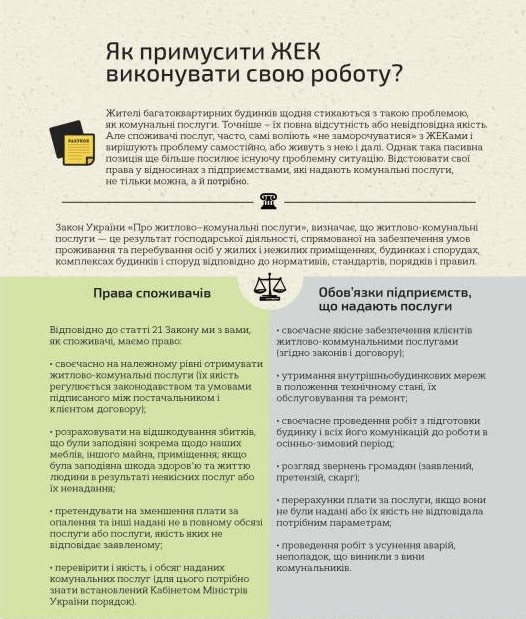 Как заставить ЖЕК выполнять свою работу (инфографика)