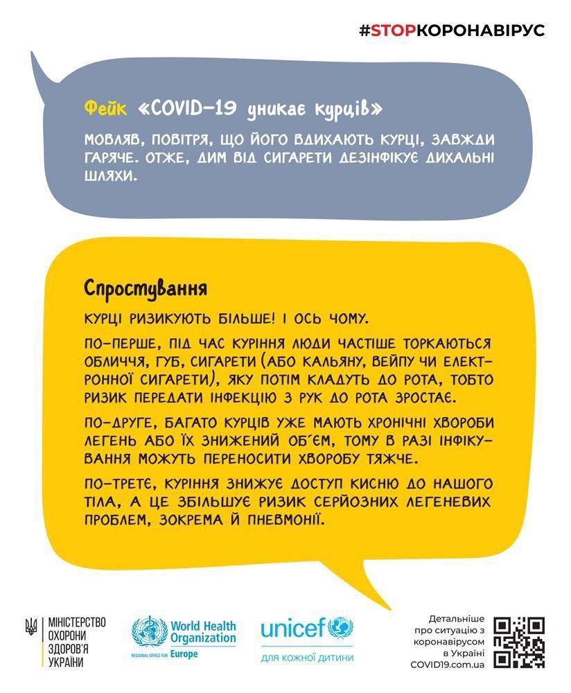У МОЗ спростували міф про куріння і коронавірус