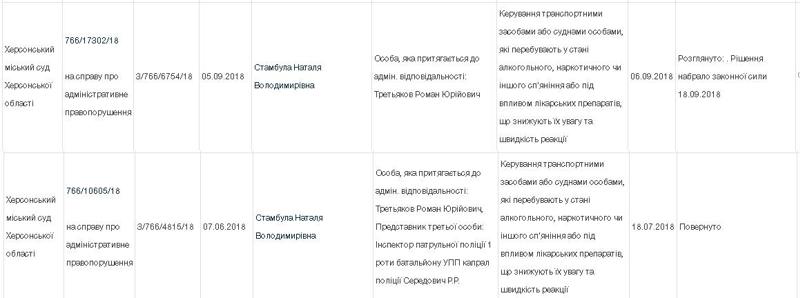 «Рекламист – рецидивист» чиновник Третьяков Роман.